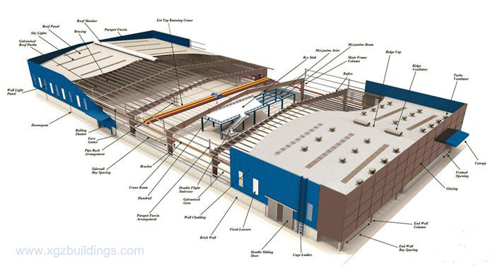 Steel Structure Buildings China Steel Structure Factory
